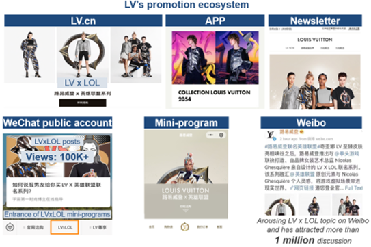 Daxue-Consulting-Louis-Vuitton-in-China-Louis-Vuitton-China's-promotion-ecosystem-1 (2)